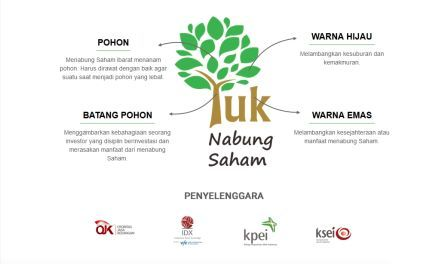 Program Yuk Nabung Saham