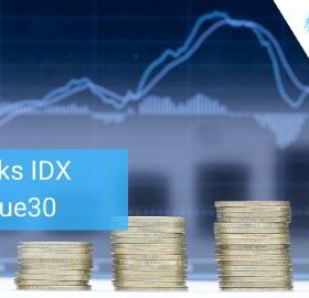 Indeks IDX Value30