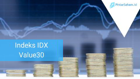 Indeks IDX Value 30
