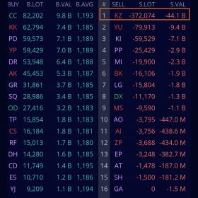 Jurnal Skydrugz Bot Radar 18 Februari 2021: ICBP BULL ASII dumped by the market